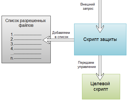 Diagram_second