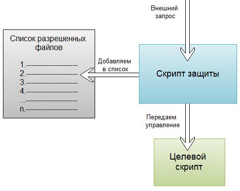 Diagram_second